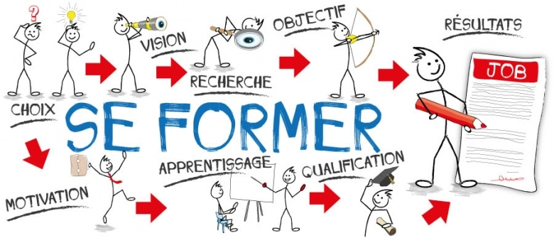 Formation Professionnelle Shema